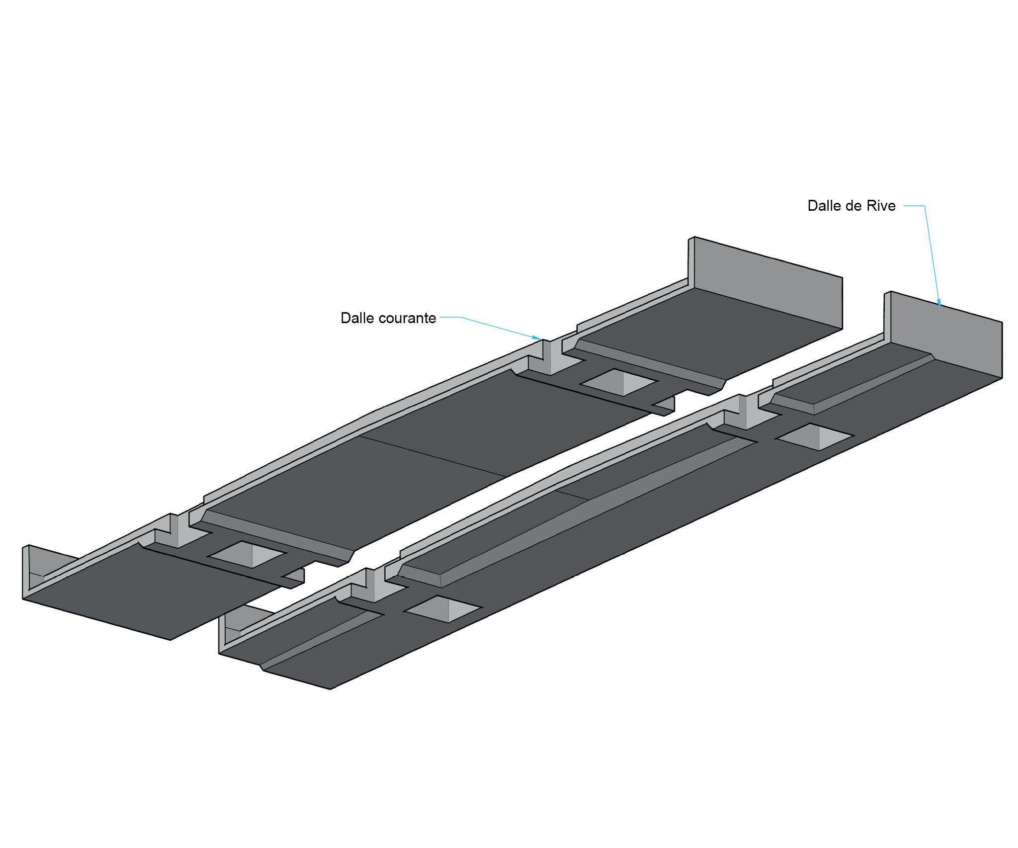 Dalles de ponts mixtes